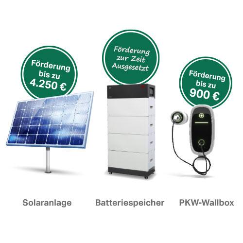 Förderungen Solaranlage - Wallbox - Batteriespeicher